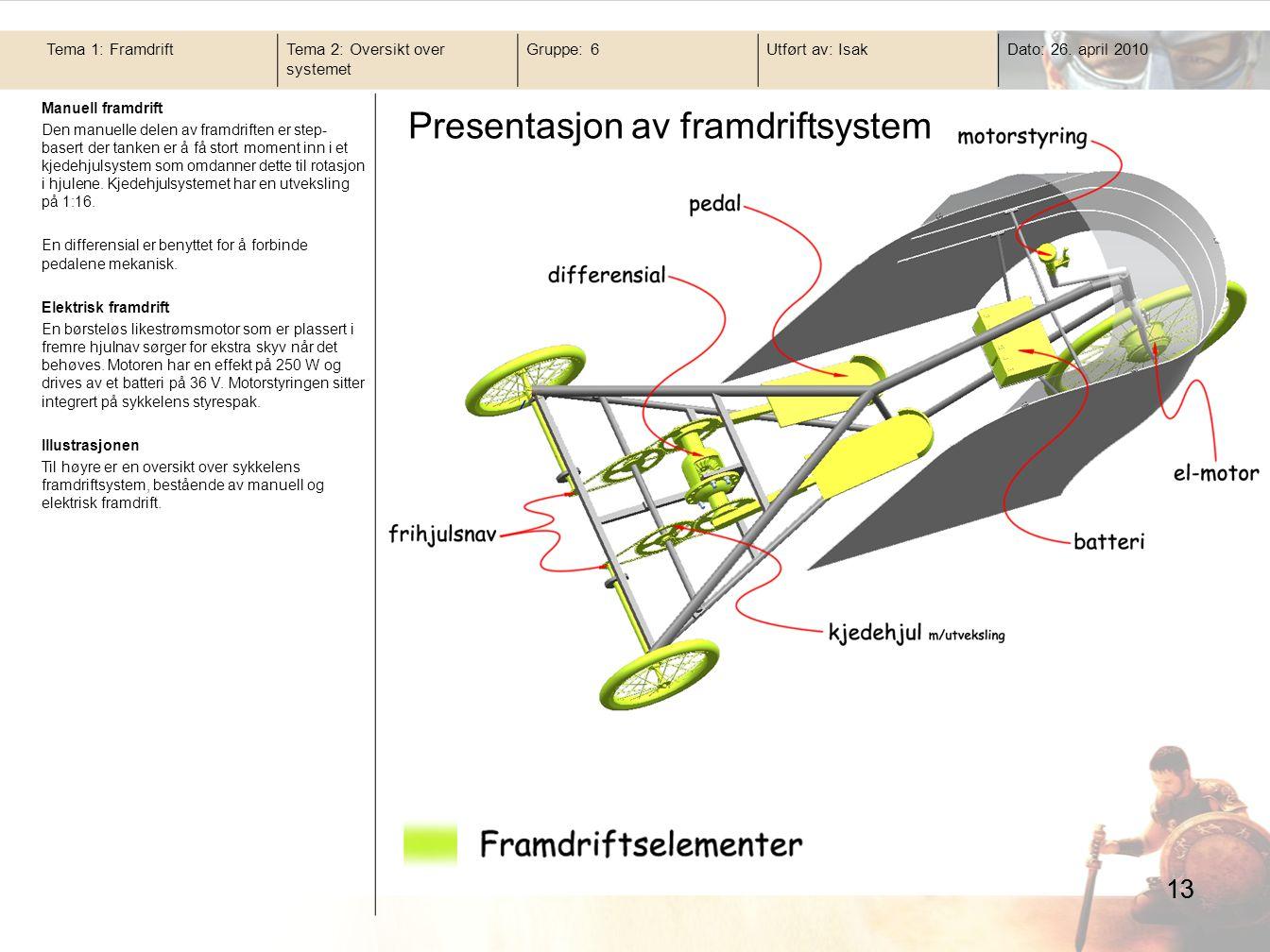 Presentasjon av framdriftsystem