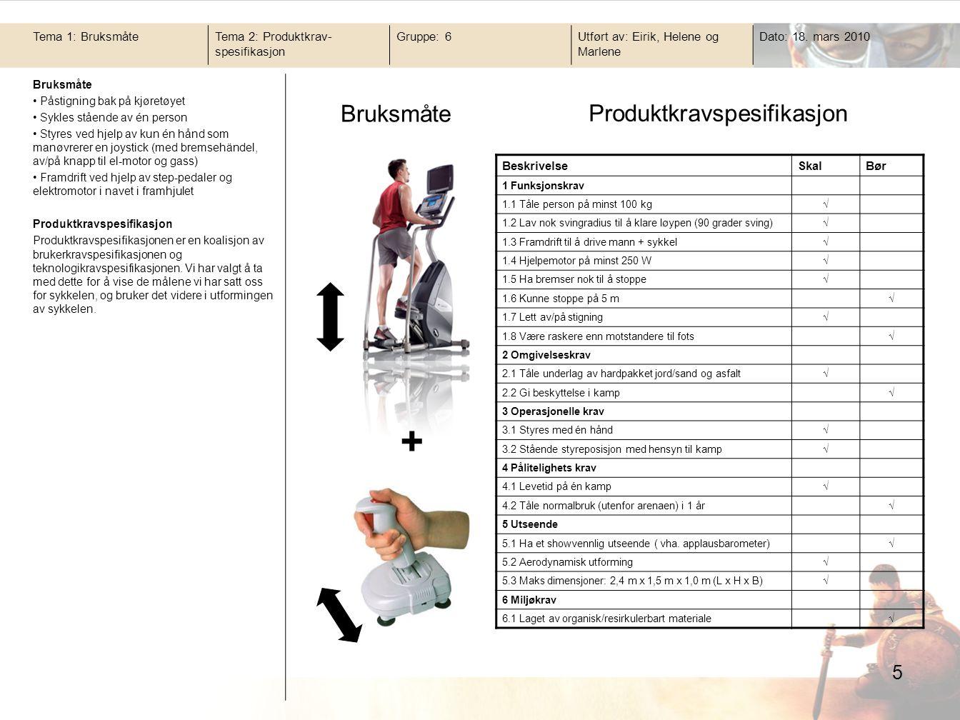 + Bruksmåte Produktkravspesifikasjon Tema 1: Bruksmåte