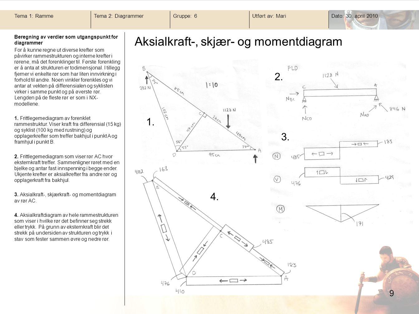 Aksialkraft-, skjær- og momentdiagram 2.