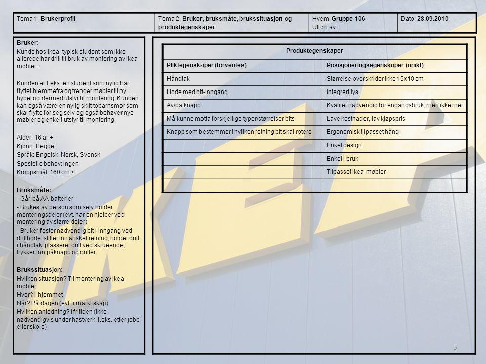 Tema 1: Brukerprofil Tema 2: Bruker, bruksmåte, brukssituasjon og. produktegenskaper. Hvem: Gruppe 106.