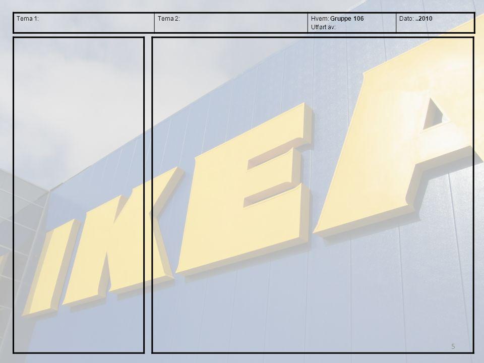 Tema 1: Tema 2: Hvem: Gruppe 106 Utført av: Dato: ..2010