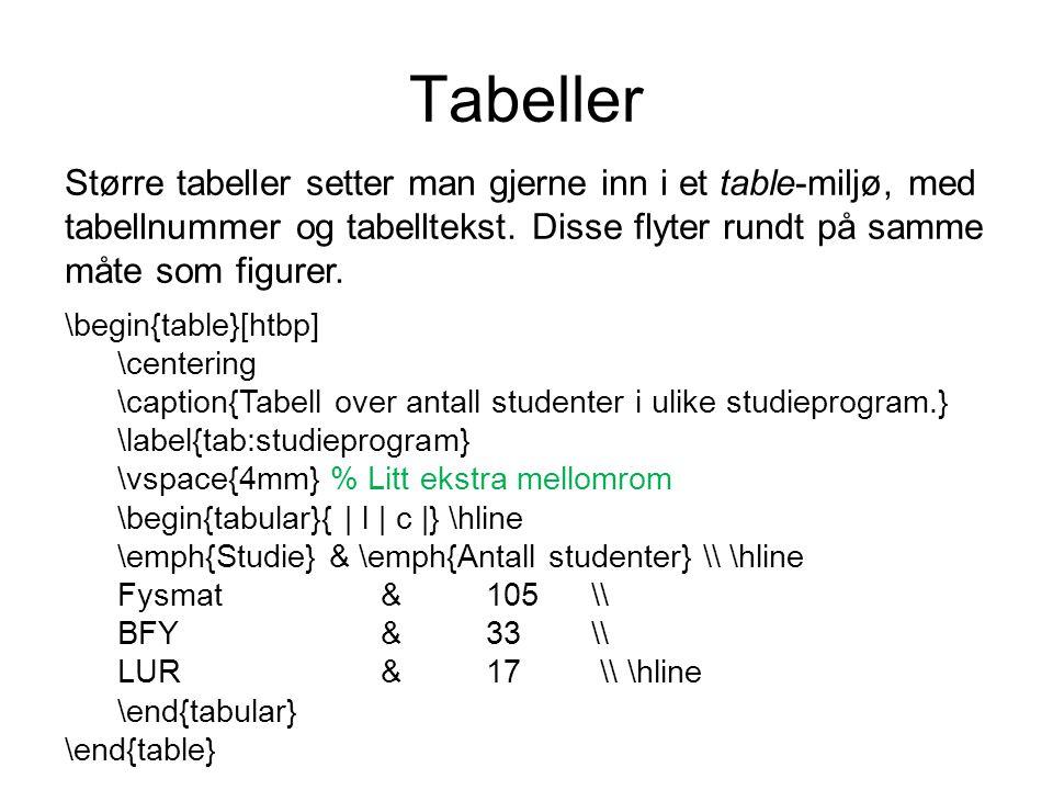 Tabeller Større tabeller setter man gjerne inn i et table-miljø, med tabellnummer og tabelltekst. Disse flyter rundt på samme måte som figurer.