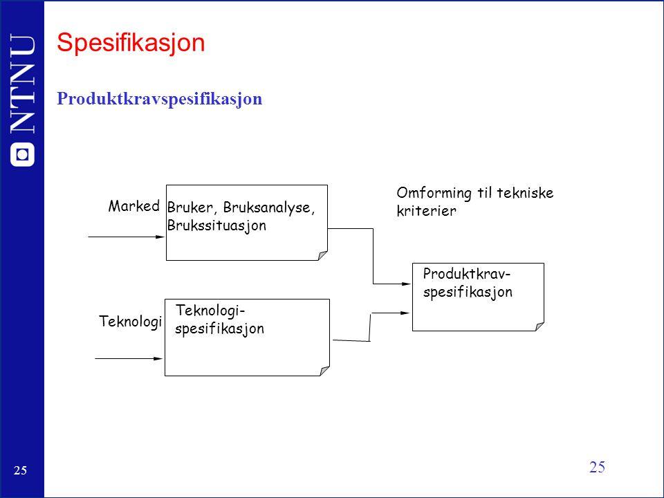 Spesifikasjon Produktkravspesifikasjon