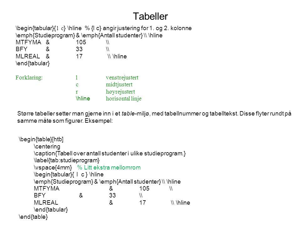Tabeller \begin{tabular}{ l c} \hline % {l c} angir justering for 1. og 2. kolonne. \emph{Studieprogram} & \emph{Antall studenter} \\ \hline.