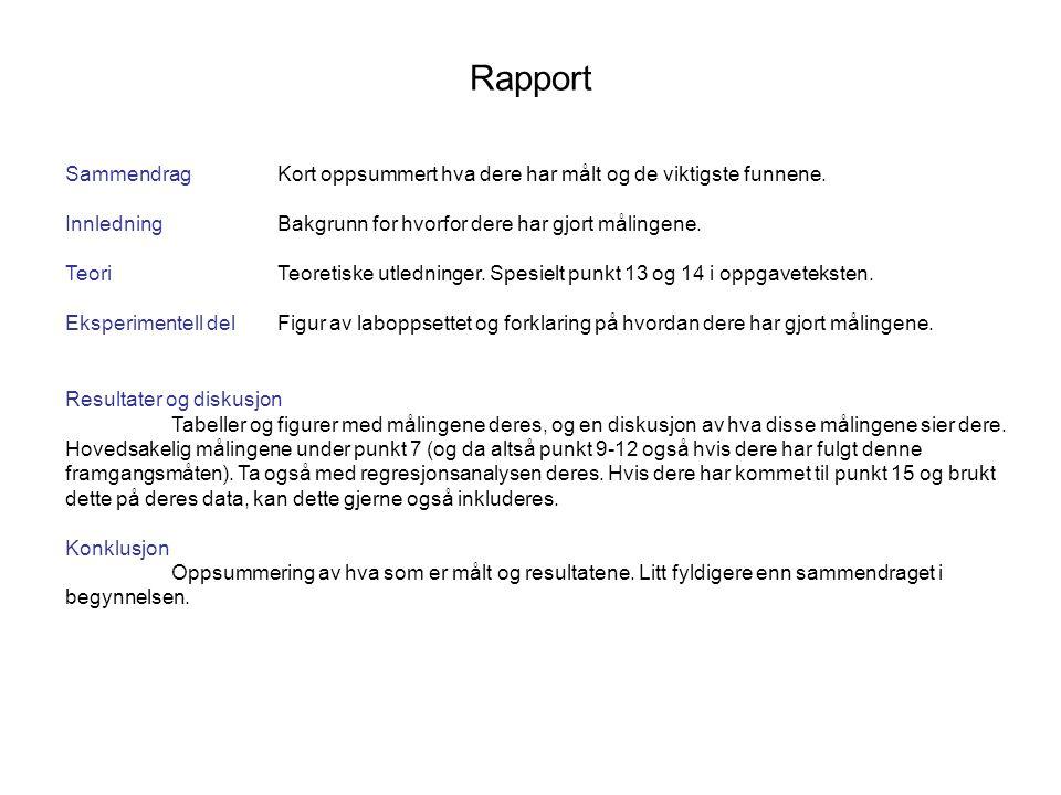 Rapport Sammendrag Kort oppsummert hva dere har målt og de viktigste funnene. Innledning Bakgrunn for hvorfor dere har gjort målingene.