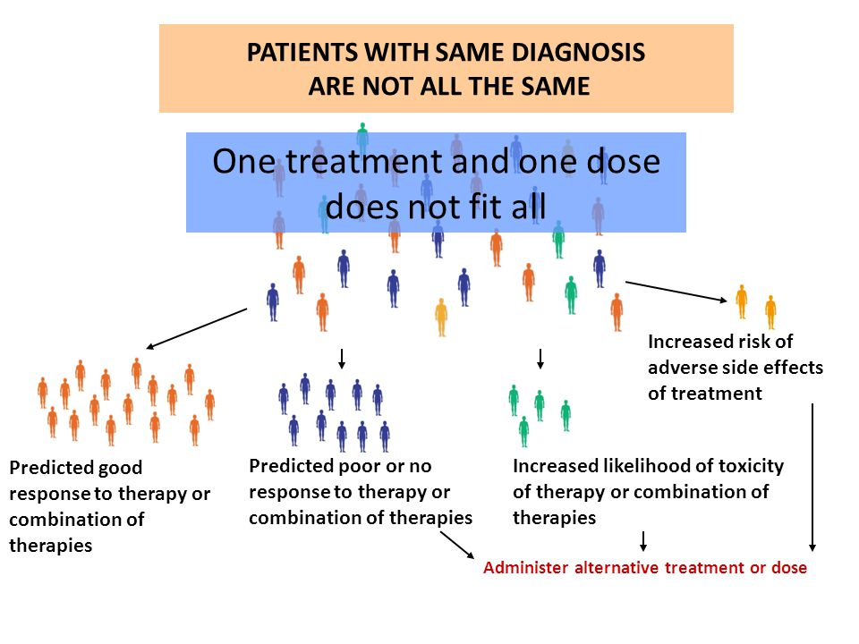 PATIENTS WITH SAME DIAGNOSIS