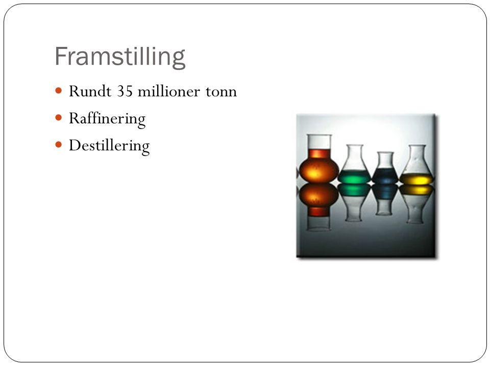 Framstilling Rundt 35 millioner tonn Raffinering Destillering