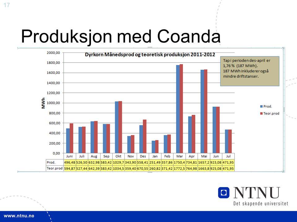 Produksjon med Coanda