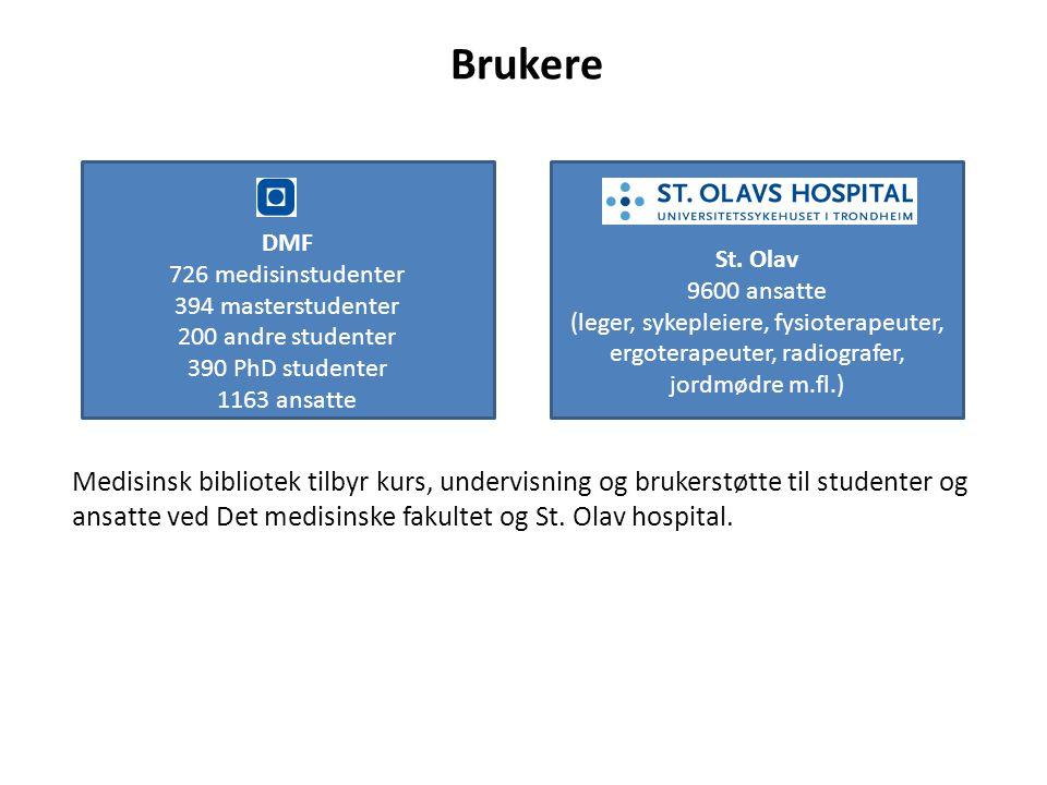 Brukere DMF. 726 medisinstudenter 394 masterstudenter 200 andre studenter 390 PhD studenter 1163 ansatte.