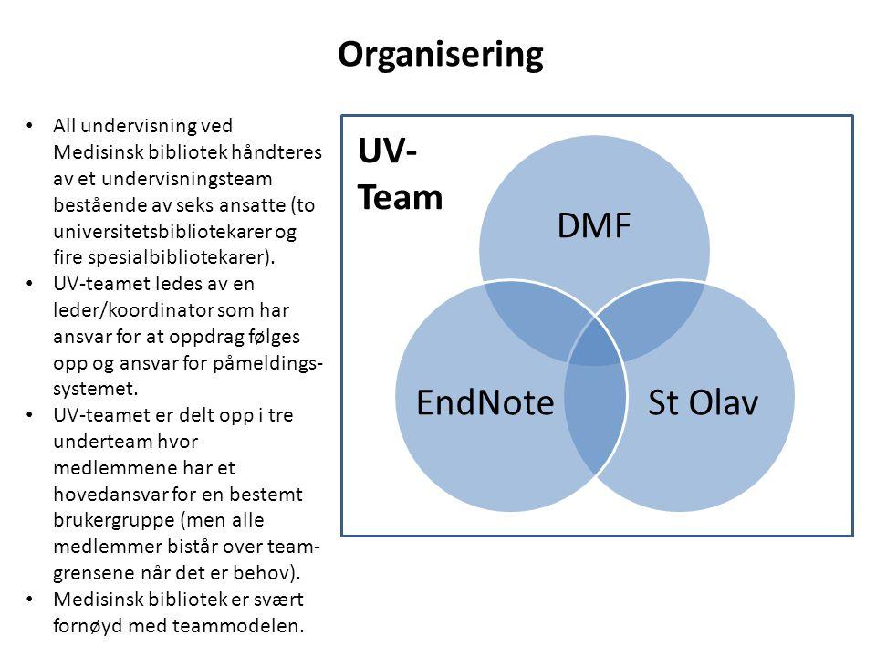 Organisering DMF St Olav EndNote UV-Team