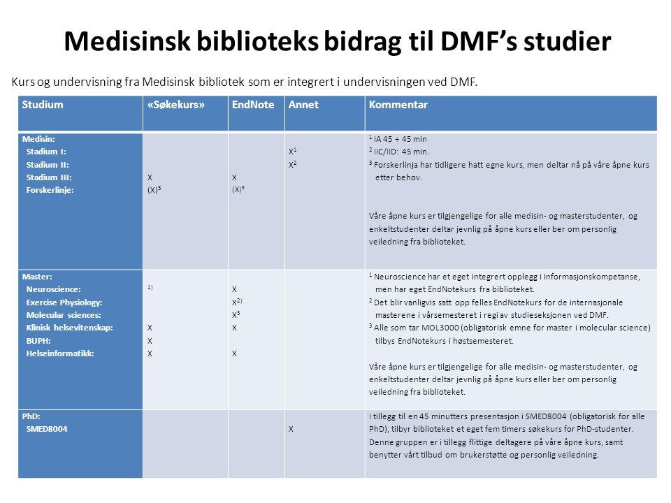 Medisinsk biblioteks bidrag til DMF's studier