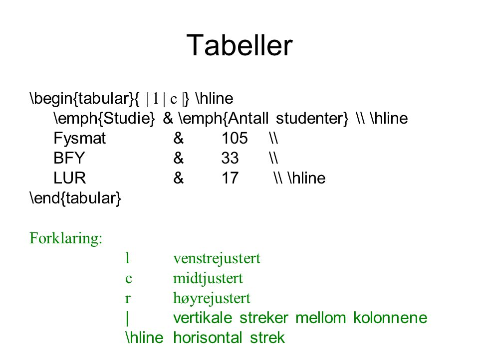 Tabeller \begin{tabular}{ | l | c |} \hline