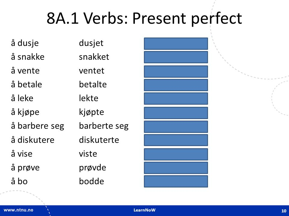 8A.1 Verbs: Present perfect