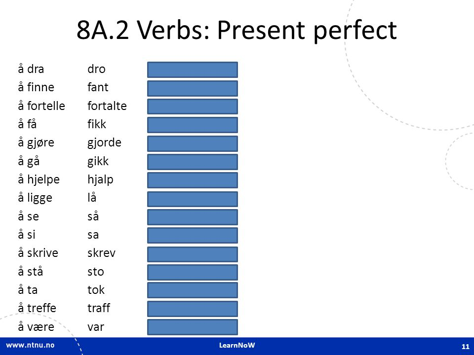 8A.2 Verbs: Present perfect