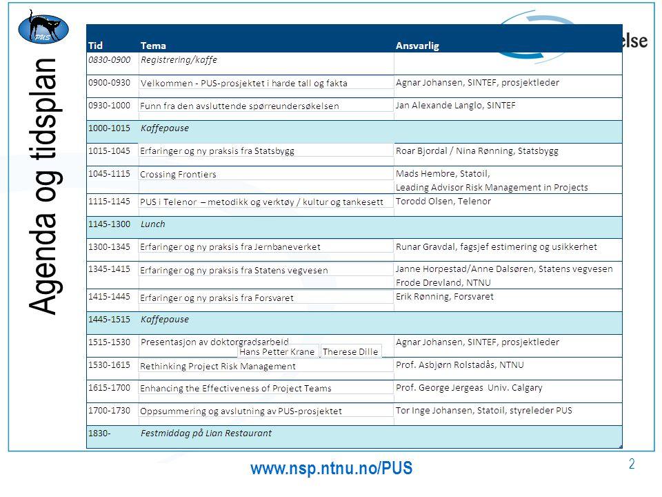Agenda og tidsplan www.nsp.ntnu.no/PUS