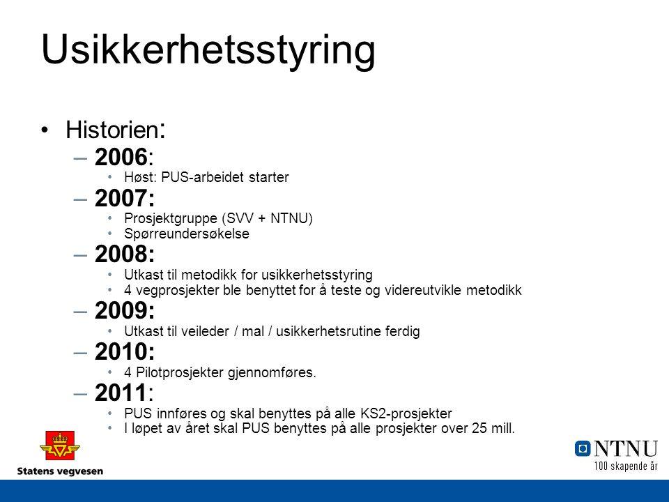 Usikkerhetsstyring Historien: 2006: 2007: 2008: 2009: 2010: 2011: