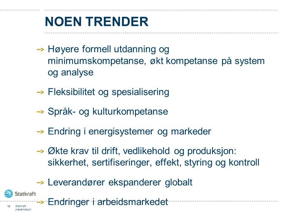 Noen trender Høyere formell utdanning og minimumskompetanse, økt kompetanse på system og analyse.