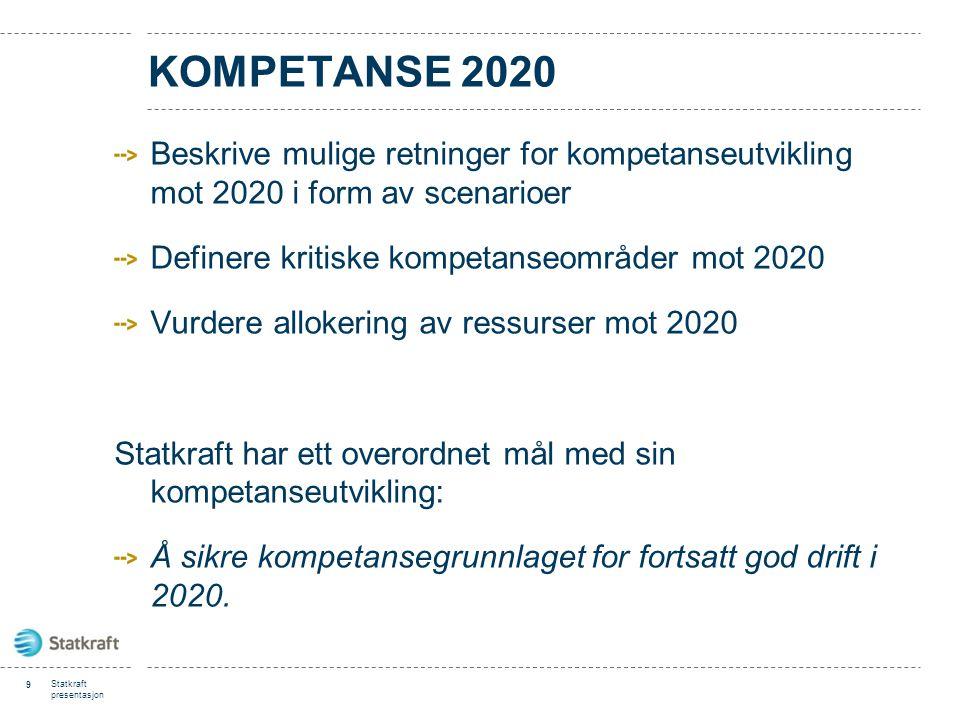 Kompetanse 2020 Beskrive mulige retninger for kompetanseutvikling mot 2020 i form av scenarioer. Definere kritiske kompetanseområder mot 2020.
