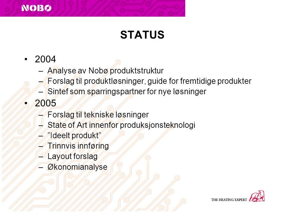 STATUS 2004 2005 Analyse av Nobø produktstruktur