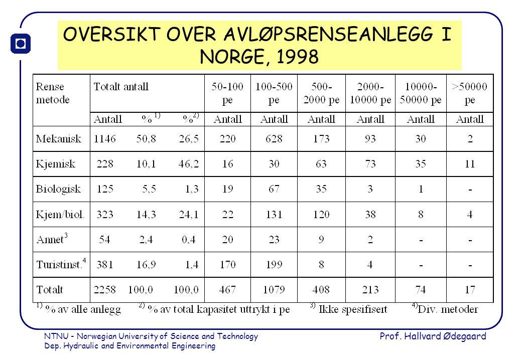 OVERSIKT OVER AVLØPSRENSEANLEGG I NORGE, 1998