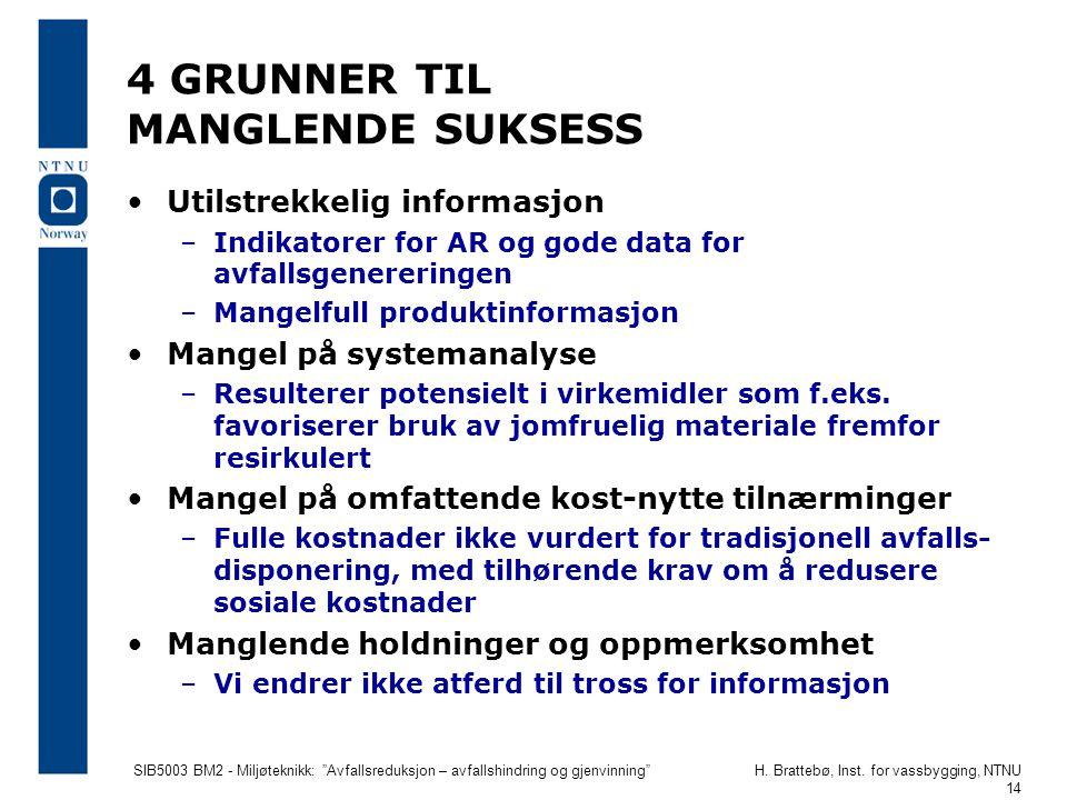 4 GRUNNER TIL MANGLENDE SUKSESS