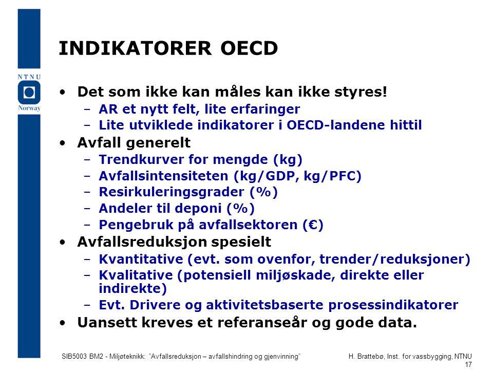 INDIKATORER OECD Det som ikke kan måles kan ikke styres!