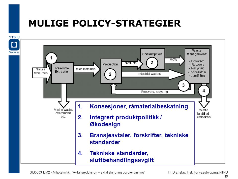 MULIGE POLICY-STRATEGIER