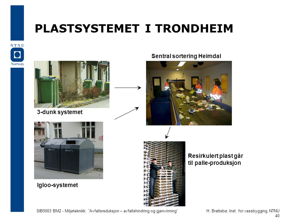 PLASTSYSTEMET I TRONDHEIM