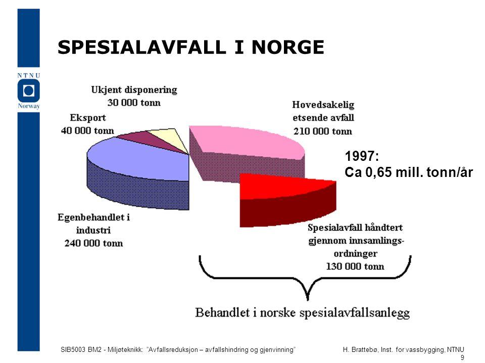 SPESIALAVFALL I NORGE 1997: Ca 0,65 mill. tonn/år