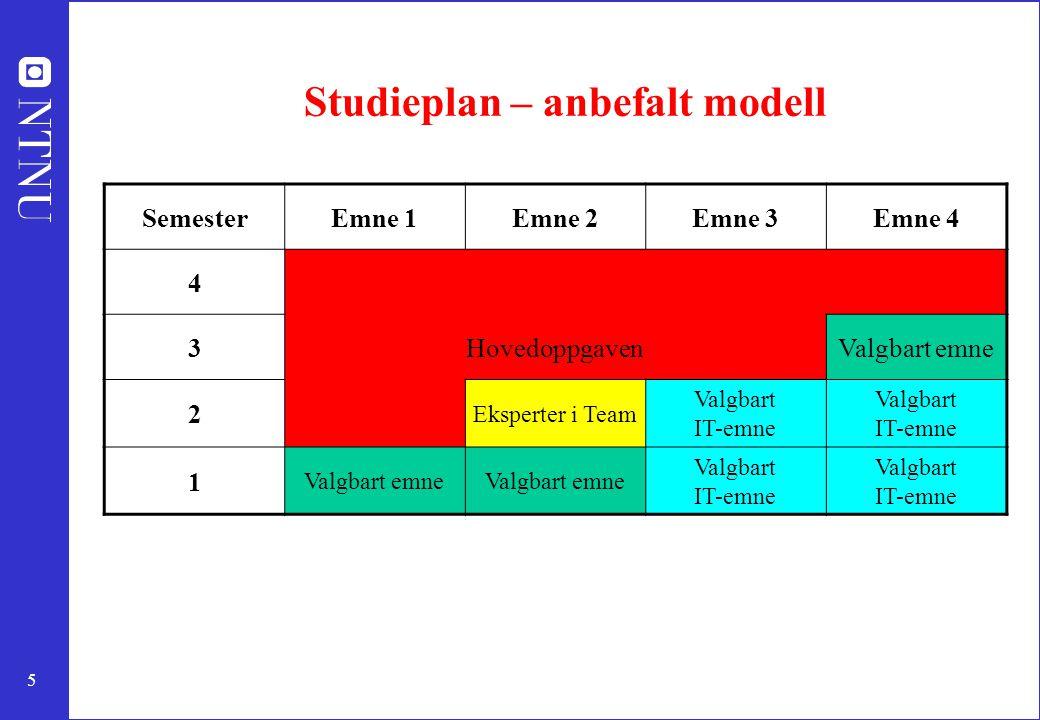 Studieplan – anbefalt modell