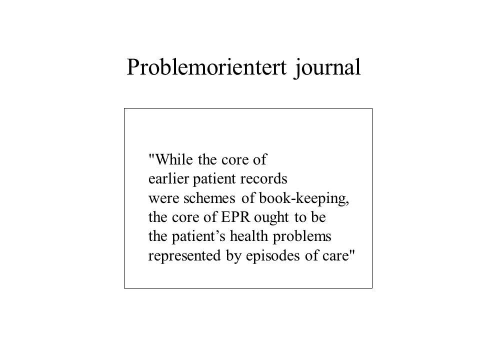 Problemorientert journal