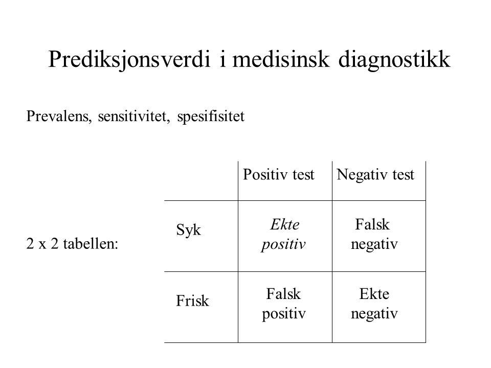 Prediksjonsverdi i medisinsk diagnostikk