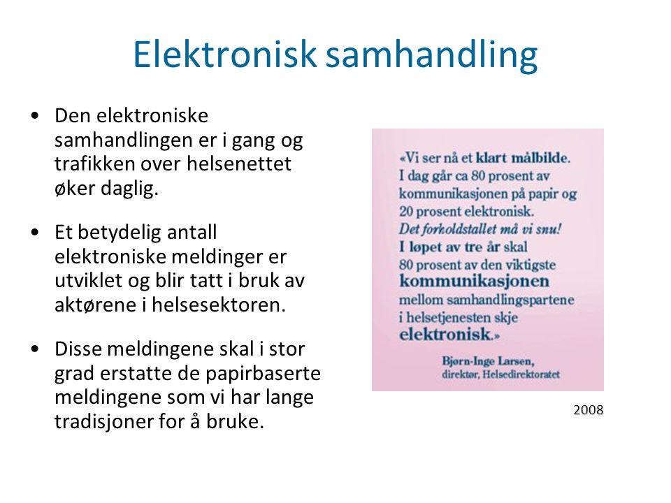 Elektronisk samhandling