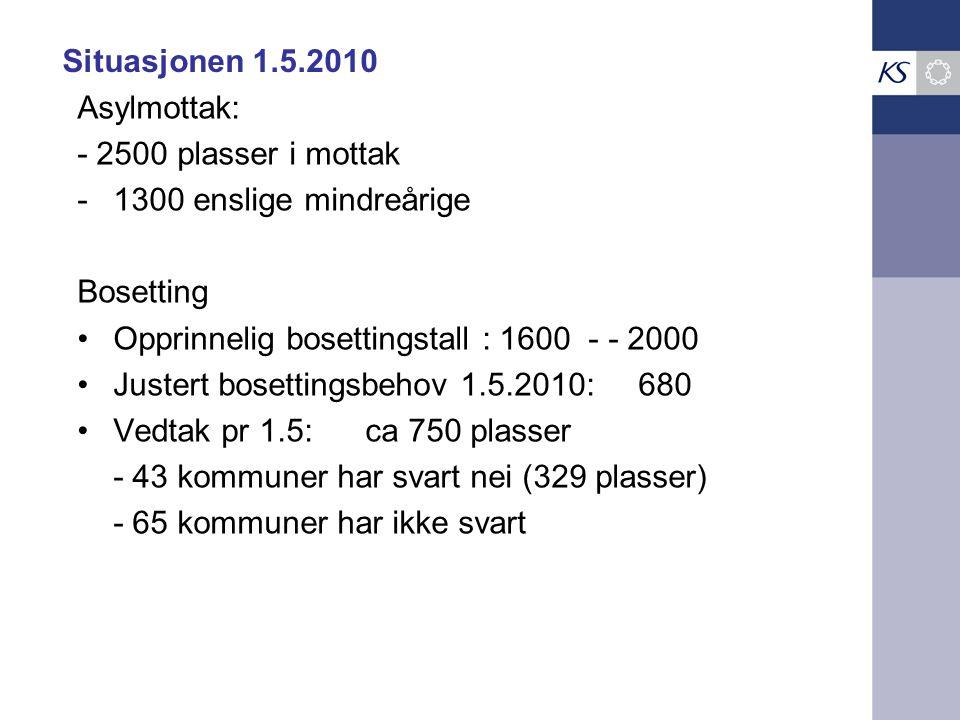 Opprinnelig bosettingstall : 1600 - - 2000