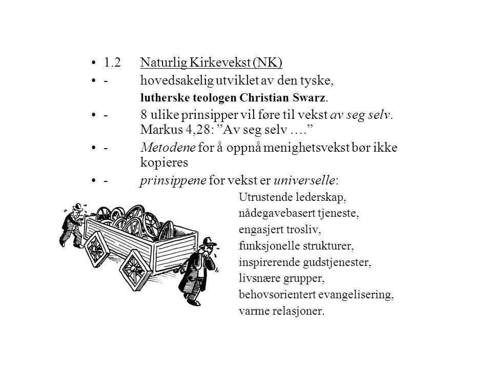 1.2 Naturlig Kirkevekst (NK) - hovedsakelig utviklet av den tyske,
