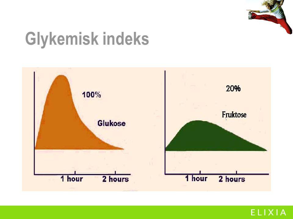 Glykemisk indeks