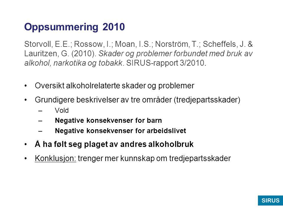 Oppsummering 2010