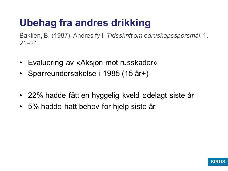 Ubehag fra andres drikking