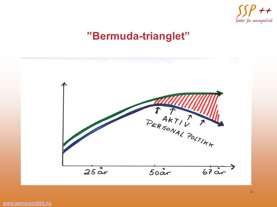 Bermuda-trianglet