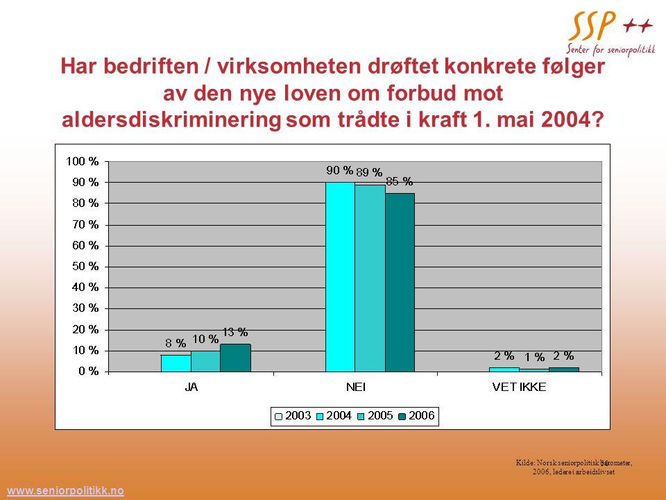 Kilde: Norsk seniorpolitisk barometer, 2006, ledere i arbeidslivset