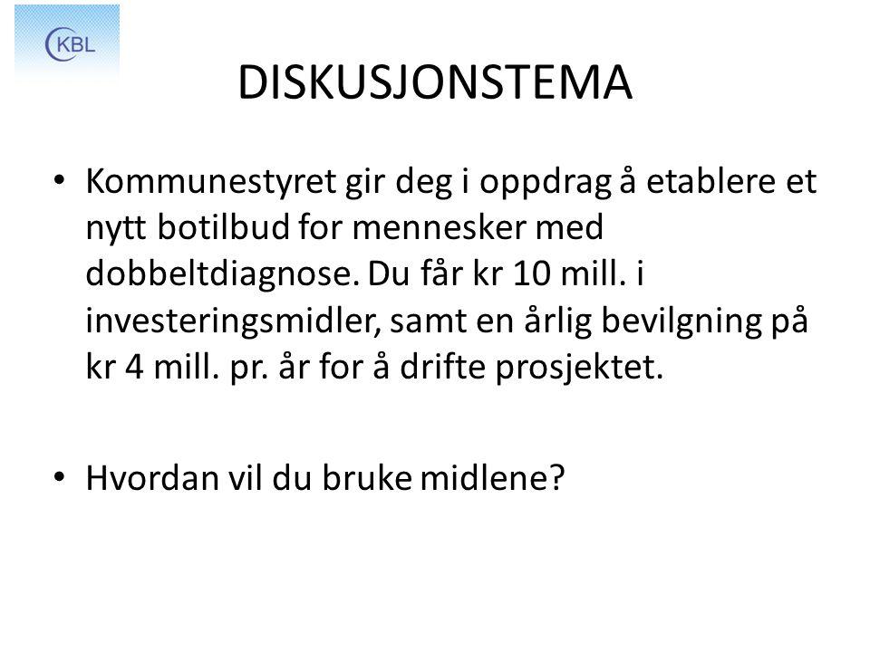 DISKUSJONSTEMA