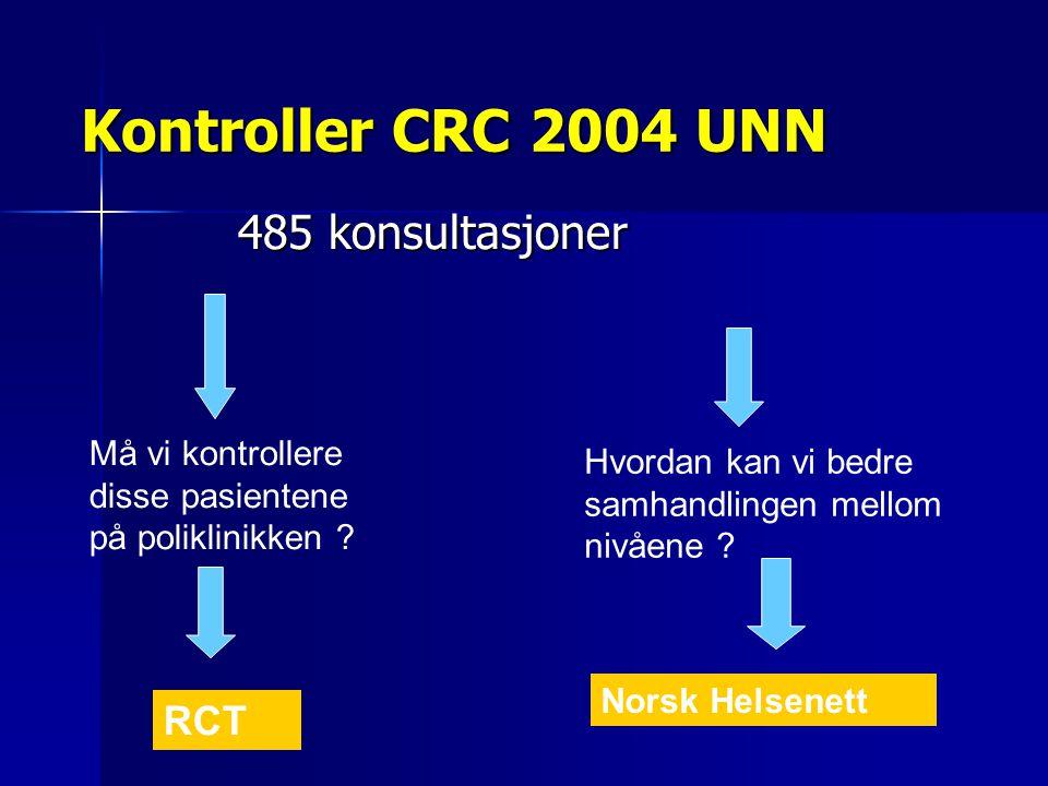 Kontroller CRC 2004 UNN 485 konsultasjoner RCT