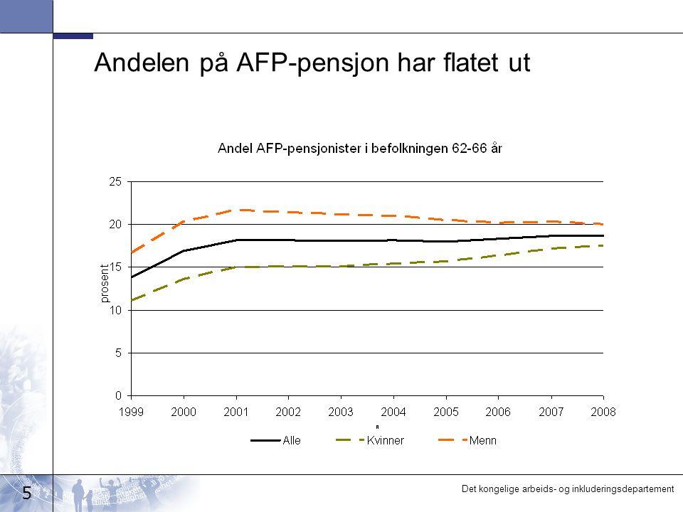 Andelen på AFP-pensjon har flatet ut