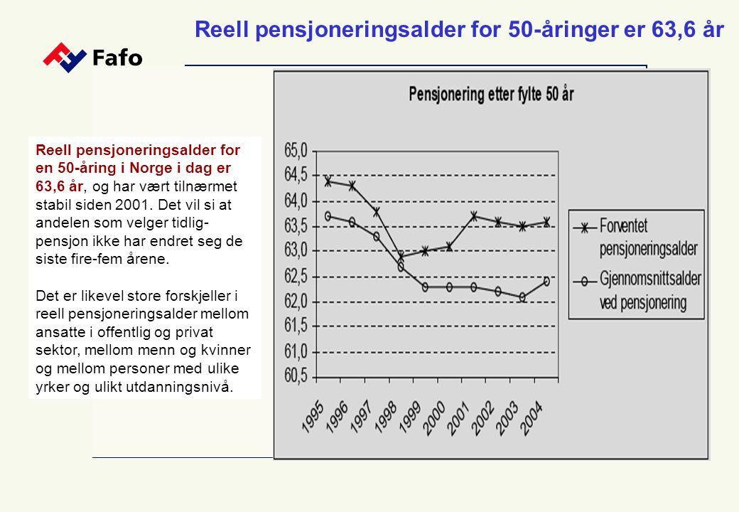 Reell pensjoneringsalder for 50-åringer er 63,6 år