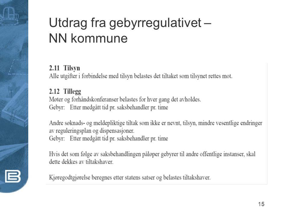 Utdrag fra gebyrregulativet – NN kommune