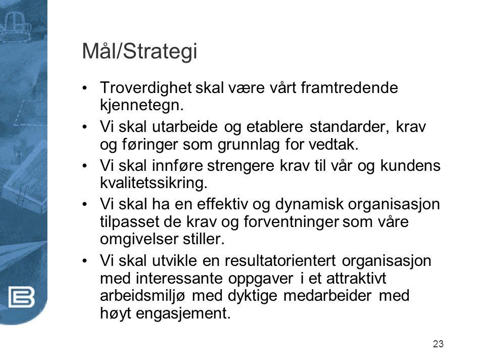 Mål/Strategi Troverdighet skal være vårt framtredende kjennetegn.