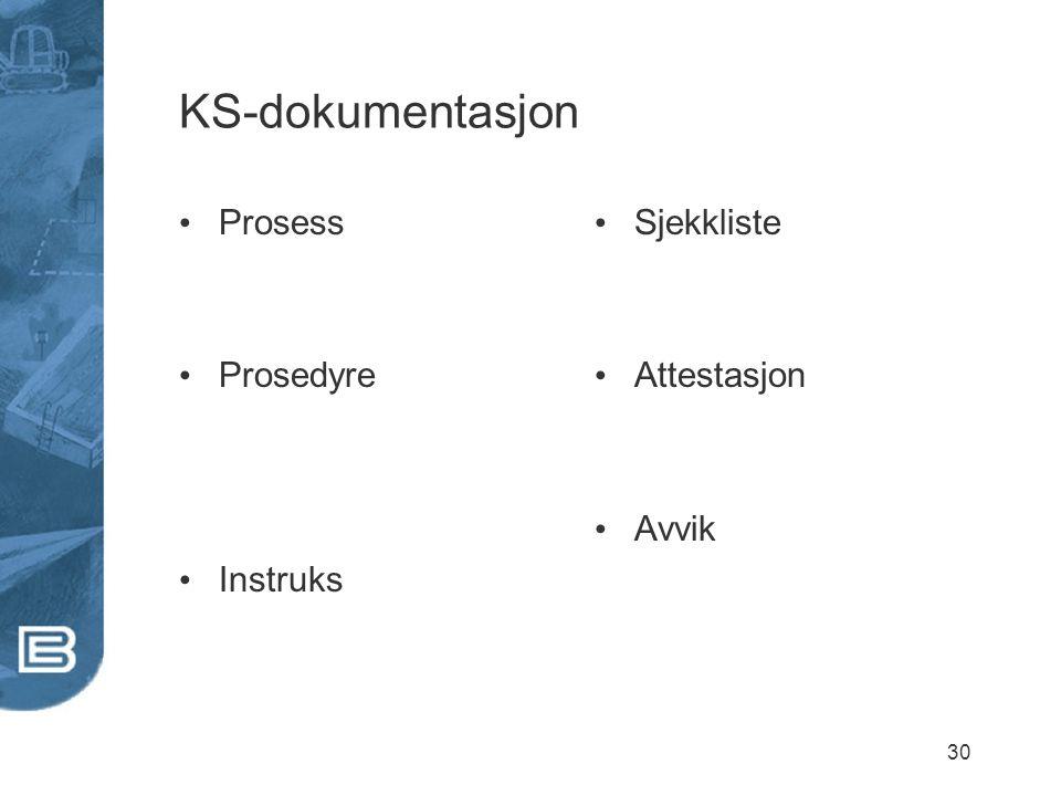 KS-dokumentasjon Prosess Prosedyre Instruks Sjekkliste Attestasjon