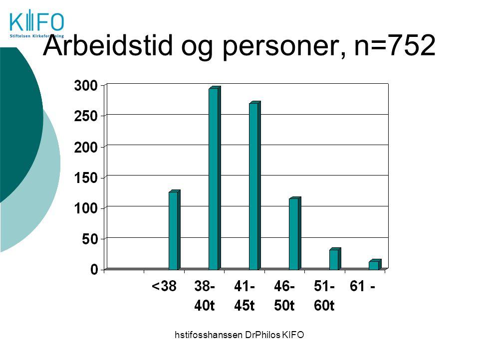 Arbeidstid og personer, n=752