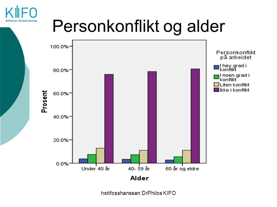 Personkonflikt og alder