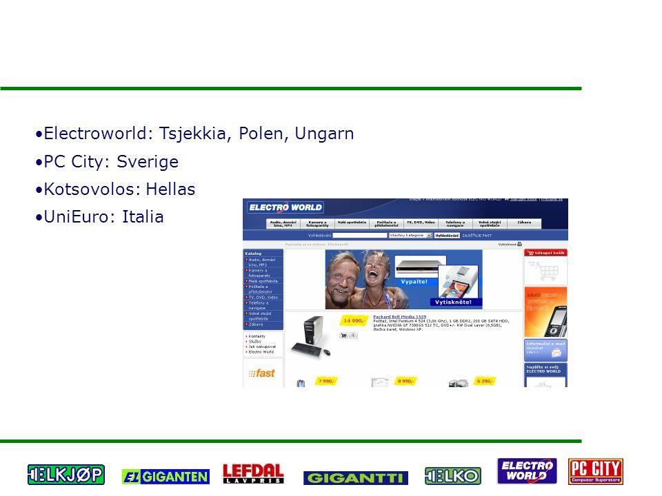 Electroworld: Tsjekkia, Polen, Ungarn